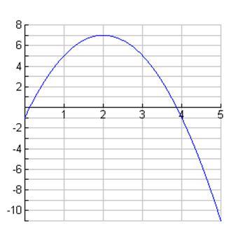 mundtlig eksamen matematik b