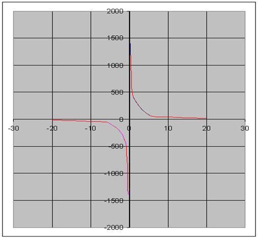 sådan regner du areal af en trekant