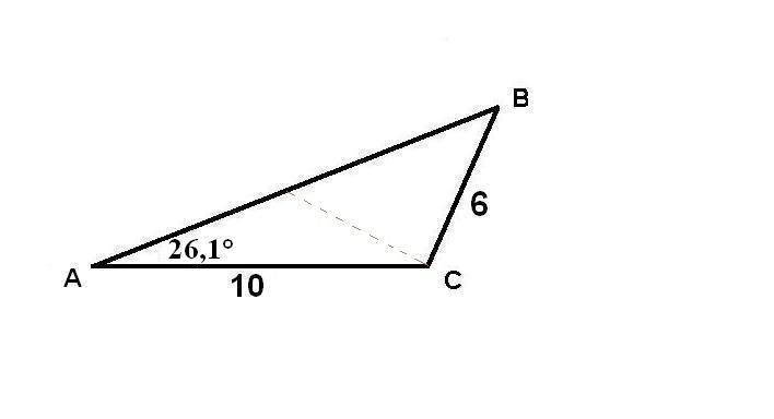 areal af trekant beregner